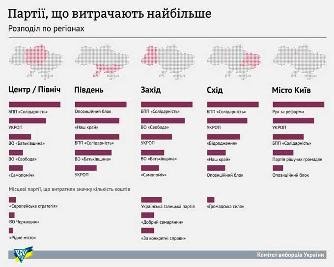 Черкаські представники КВУ про особливості майбутніх виборів