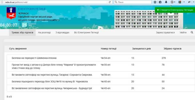 Автор першої черкаської електронної петиції Микола Кудрявцев: «Влада не зобов'язана виконувати вимоги петицій. Але це і не є метою»