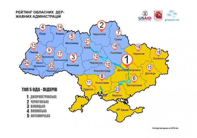 Черкащина та Полтавщина увійшли до рейтингу найзакритіших для бізнесу областей