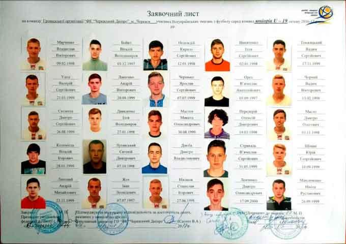Оформлено заявку команди «Академія-Черкаський Дніпро» U-19 на весняну частину сезону