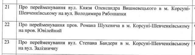 У Корсуні хочуть перейменувати вулиці Олександра Вишневецького, Степана Бандери та Романа Шухевича