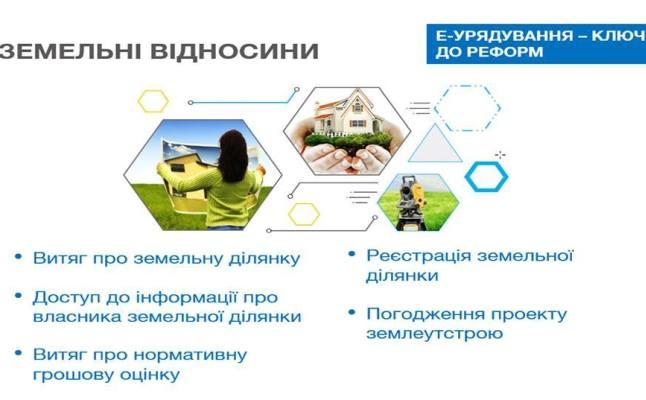 На Черкащині понад 11 тисяч витягів із ДЗК замовлено через електронний сервіс