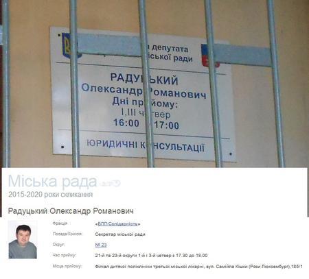Черкаським депутатам проводять «атестацію»