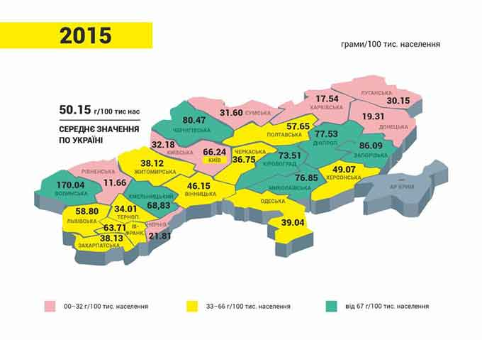 У 2015 році за використанням морфіну у лікарнях лідирувала Волинська область, а найменше анальгетика застосовували на Рівненщині. Черкаська область із показником 36,75 грам/100 тис. населення була на 17 місці по Україні.