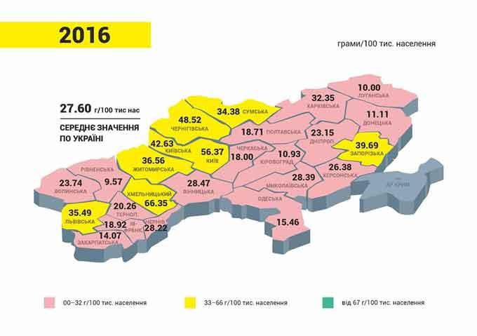 Упродовж наступного 2016 року середньоукраїнське значення використання морфіну зменшилося майже вдвічі, а лідером стала Хмельниччина. Використання на Черкащині також зменшилось і регіон перемістився на 19 місце у загальноукраїнському рейтингу.