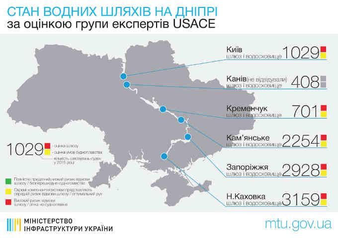 Чи загрожує черкащанам Дніпровський каскад?