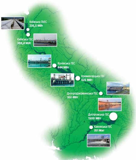 Схема Дніпровського каскаду