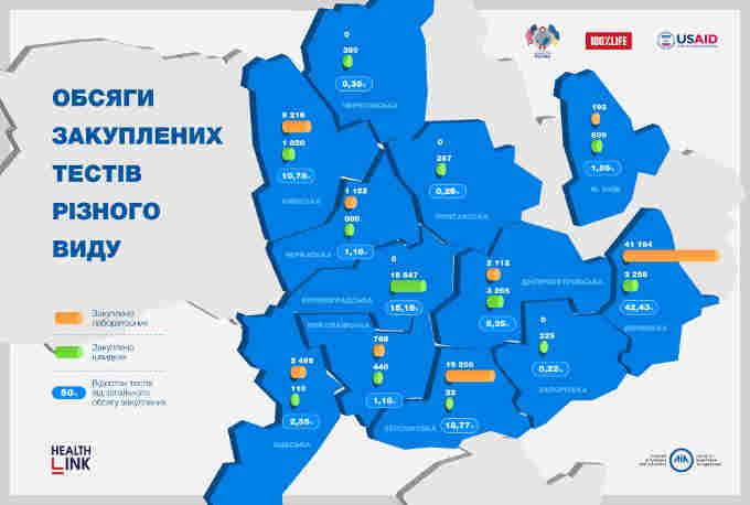 На Черкащині сімейні лікарі тестуватимуть пацієнтів на ВІЛ