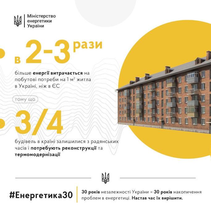 Енергетика30: Чому більшість будівель в Україні – неенергоефективні і скільки це коштує для українцям?