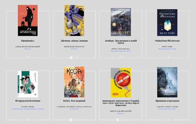 Українські видавництва представили понад 650 новинок до Книжкового Арсеналу